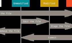 Введение в Git