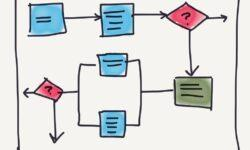 Workflow Core — движок бизнес-процессов для .Net Core
