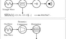 Звуковой отпечаток компьютера через AudioContext API