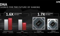 AMD Radeon RX 5500 XT — массовый ускоритель Navi на смену RX 480 и RX 580