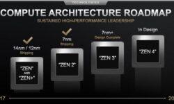 Четыре года назад AMD даже не надеялась обогнать Intel в сфере литографии
