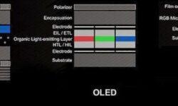 Китайская BOE и американская Rohinni создали СП для выпуска mini- и micro-LED LCD
