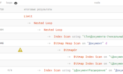 PostgreSQL Antipatterns: вредные JOIN и OR