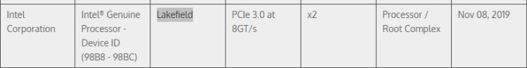 Процессоры Intel Lakefield обеспечивают совместимость с PCI Express 3.0