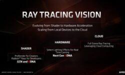 AMD на CES 2020: мы много вкладываем в аппаратное ускорение трассировки лучей