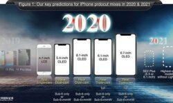 Apple представит 5 новых iPhone, включая версии 5G NR mmWave и Sub-6 ГГц