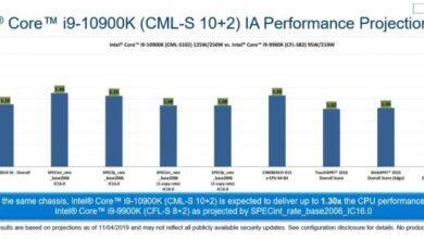 Фото Десятиядерная модель Intel Comet Lake-S задерживает дебют всего семейства