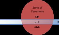[Перевод] Статическая типизация не обязательно требует церемоний