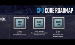 Intel будет каждые пять лет представлять полностью новую процессорную архитектуру
