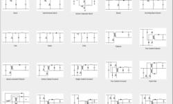 [Из песочницы] Утилита Power Stage Designer — инструмент разработчика силовой электроники