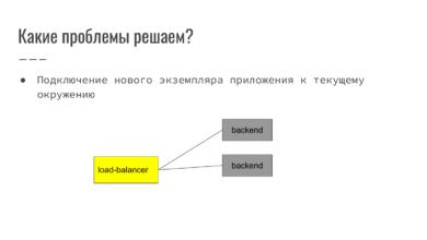 Фото Service Discovery в распределенных системах на примере Consul. Александр Сигачев