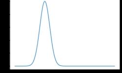Детектирование аномалий с помощью автоенкодеров на Python