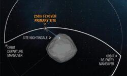 Фото дня: самые качественные снимки астероида Бенну