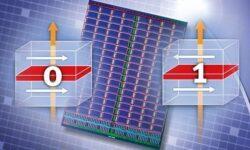 GlobalFoundries готова выпускать чипы со встроенной 22-нм памятью eMRAM