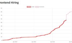 Методы борьбы с legacy-кодом на примере GitLab