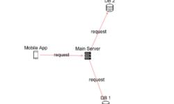 Network diagram as code / Схема сети как код