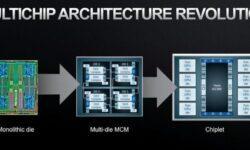 Чиплетная компоновка микросхем продолжит набирать популярность, и не только в процессорах