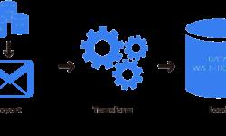 ETL процесс получения данных из электронной почты в Apache Airflow
