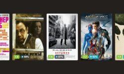 Как мы учились рекомендовать фильмы и почему не стоит полагаться только на оценки