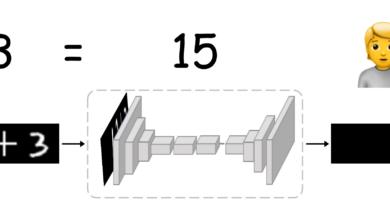 Фото Нейросетевой калькулятор для сложения и вычитания не очень больших чисел