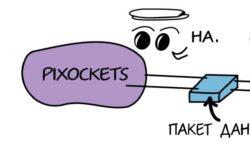 Pixockets: как мы написали собственную сетевую библиотеку для игрового сервера