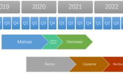 Гибридные процессоры AMD Rembrandt будут объединять архитектуры Zen 3+ и RDNA 2