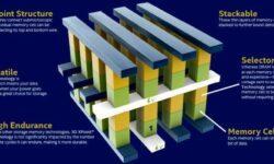 Intel переведёт все актуальные SSD на 144-слойную память 3D NAND в следующем году