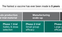 [Перевод] Билл Гейтс: Что вам нужно знать о вакцине от COVID-19