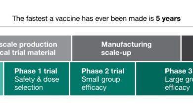 Фото [Перевод] Билл Гейтс: Что вам нужно знать о вакцине от COVID-19