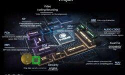 Процессорное подразделение Alibaba может стать крупным клиентом TSMC