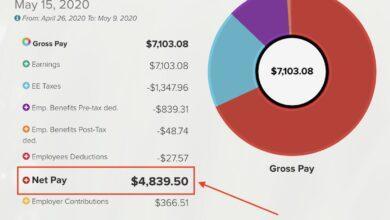 Фото Реальная стоимость жизни в Кремниевой Долине для разработчика