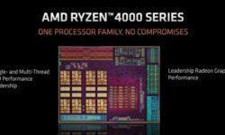 Эксперимент подтвердил, что процессоры Renoir работают с памятью явно лучше, чем Ryzen 3000