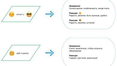 Photo of Event2Mind для русского языка. Как мы обучили модель читать между строк и понимать намерения собеседника