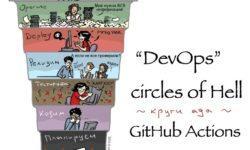 Круги ада с GitHub Actions (строим CI/CD pipeline для Java-проекта)