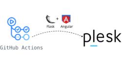 Настройка CI/CD в Plesk+Github Actions для проекта на Flask+Angular