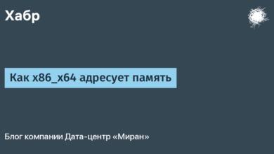 Фото [Перевод] Как x86_x64 адресует память
