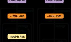 [Перевод] Питание современных процессоров
