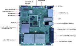Плата Qualcomm IPQ8074 Embedded Board обеспечивает поддержку Wi-Fi 6 и 10GbE