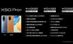 Смартфоны серии Vivo X50 появятся в продаже в июле