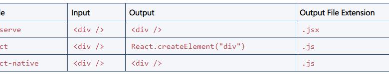 Фото [Из песочницы] Todolist на React Hooks + TypeScript: от сборки до тестирования