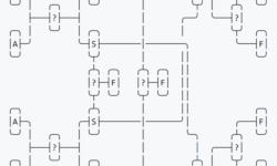 [Перевод] Алгоритм сортировки quadsort