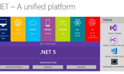 [Перевод] Представляем .NET 5.0 Preview 6