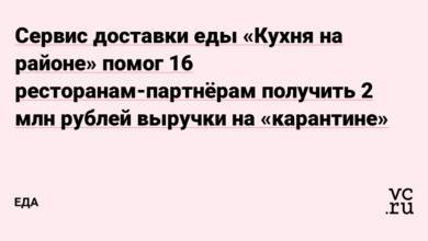 Фото Сервис доставки еды «Кухня на районе» помог 16 ресторанам-партнёрам получить 2 млн рублей выручки на «карантине»