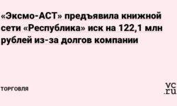 «Эксмо-АСТ» предъявила книжной сети «Республика» иск на 122,1 млн рублей из-за долгов компании