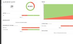 [Из песочницы] Тесты на pytest с генерацией отчетов в Allure с использованием Docker и Gitlab Pages и частично selenium