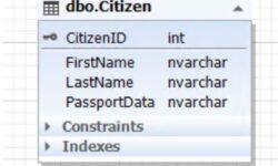 Основы правил проектирования базы данных
