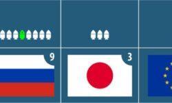 Успешный запуск. Гражданский спутник ДЗЗ высокого разрешения. Запуски 2020 года: 60, 54 успешных, 22 от Китая