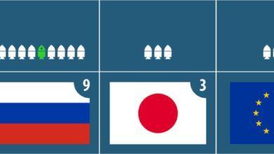 Фото Успешный запуск. Спутник ДЗЗ высокого разрешения. Запуски 2020 года: 64-й общий, 58-й успешный, 23-й от Китая