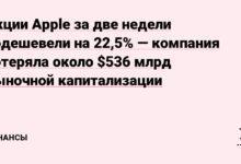 Photo of Акции Apple за две недели подешевели на 22,5% — компания потеряла около $536 млрд рыночной капитализации