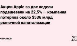 Акции Apple за две недели подешевели на 22,5% — компания потеряла около $536 млрд рыночной капитализации
